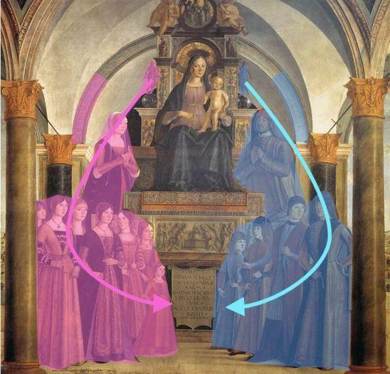 1488 Lorenzo_Costa_-_Giovanni_II_Bentivoglio_and_His_Family_Bentivogilo chapel San Giacomo Maggiore (Bologna) schema