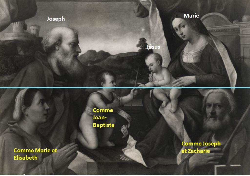 1500-99 Anonimo veneziano Asta Finarte, Milano schema 2