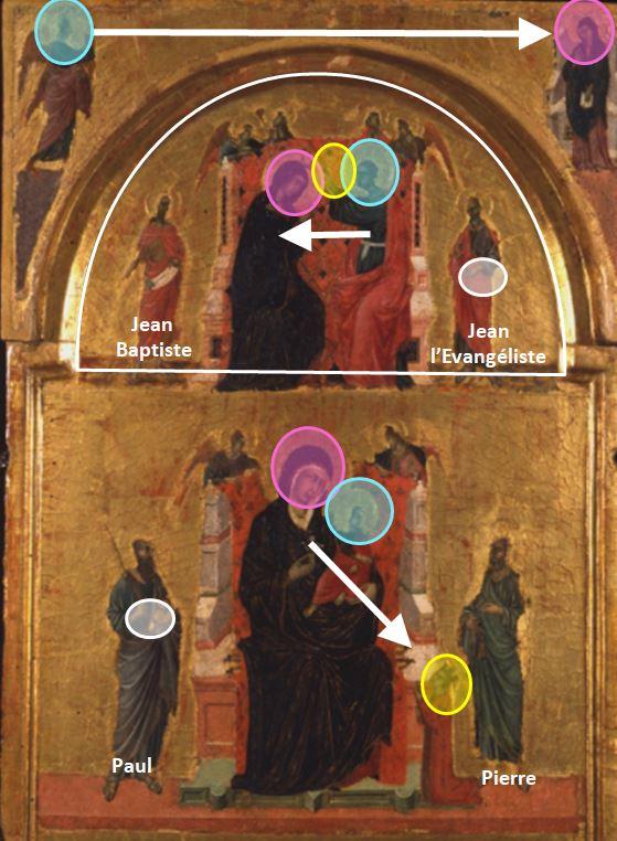 1311-1313 Ecole de Duccio Tabernacle35 Pinacoteca Siena schema
