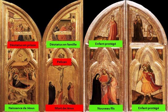 1334 Taddeo_daddi,_altarolo_portatile maesta_angeli_e_donatori Berlin Gemaldegalerie schema