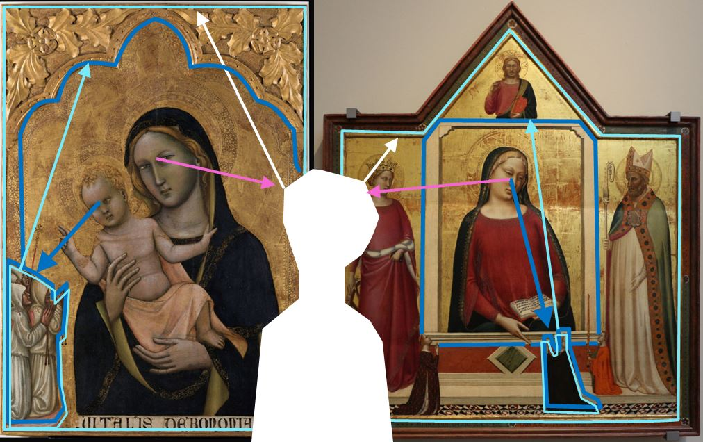 1335 Bernardo_daddi,_madonna_tra_s._caterina_e_s._zanobi_coi_donatori Museo dell'Opera del Duomo Florence schema