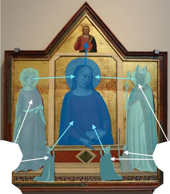 1335 Bernardo_daddi,_madonna_tra_s._caterina_e_s._zanobi_coi_donatori Museo dell'Opera del Duomo Florence schema intercession