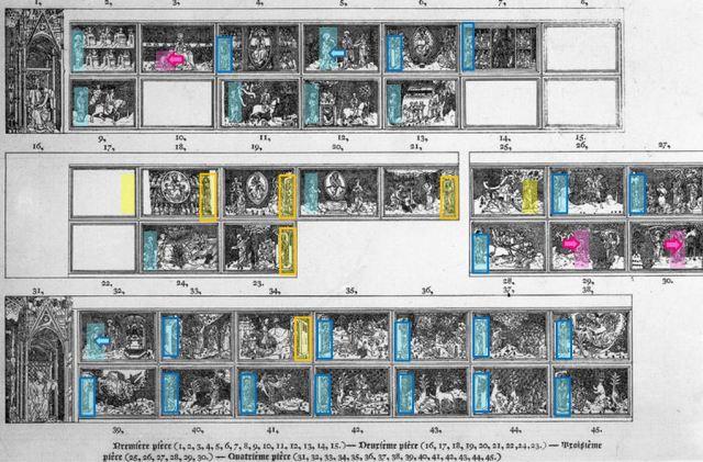 1373-77 Hennequin de Bruges Tenture d'Angers schema 1