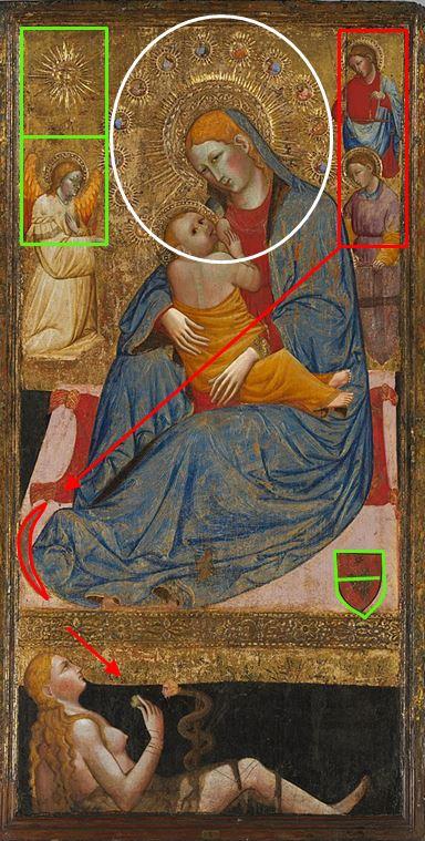 1400 ca Olivuccio_di_Ciccarello_da_Camerino_-_The_Madonna_of_Humility_with_the_Temptation_of_Eve Cleveland Museum of Arts schema
