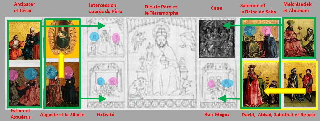 1435 konrad Witz retable du Miroir du Salut Musee des BA Dijon Reconstruction Philippe Bousquet