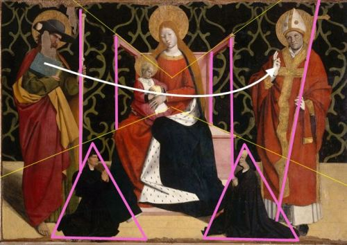 1444-45 Retable_Requin_by_Enguerrand_Quarton Avignon schema