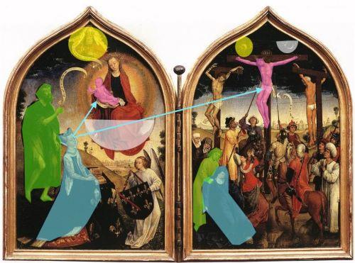 1452-70 Rogier van der Weyden atelier - dyptique jeanne de france Chantilly, Musee Conde schema