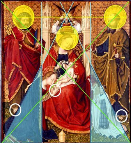 1459 Vierge au papillon Epitaphe du chanoine Pierre de Molendino.St-Paul's Cathedral, Liege schema