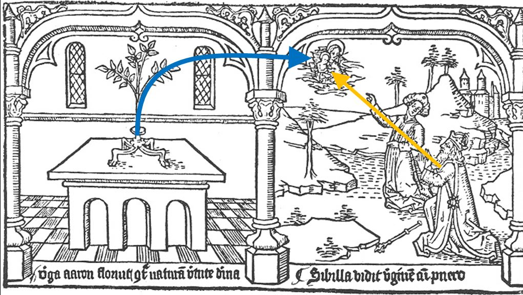 1468 Speculum humanae salvationis Sibilla vidit virginem cum puero Pays Bas Premiere ed latine schema