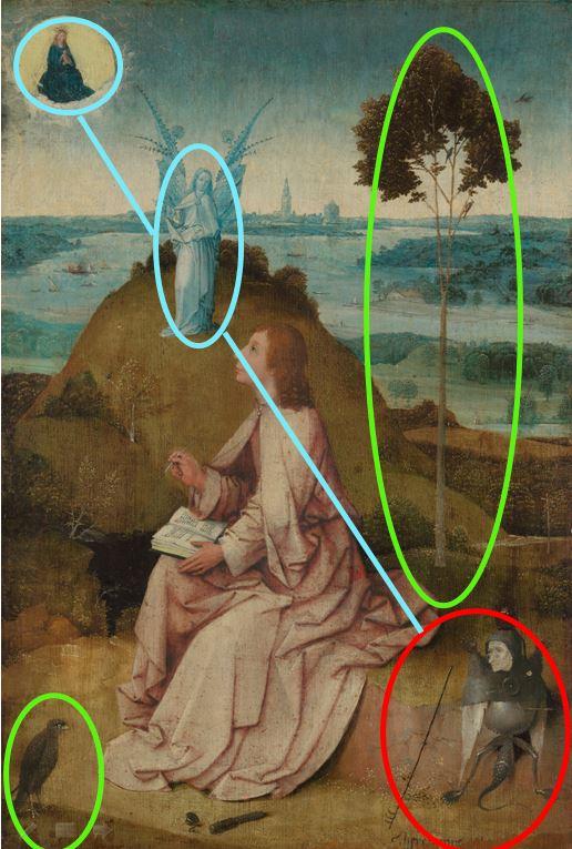 1490-95 Bosch Saint_John_on_Patmos_Berlin,_Staatlichen_Museen_zu_Berlin,_Gemaldegalerie_HR schema