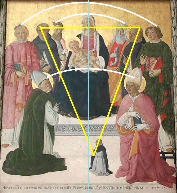 1494 PIER FRANCESCO FIORENTINO donateur FR LAVRENTI BARTHOLI chiesa di S. Agostino San Gimignano schema