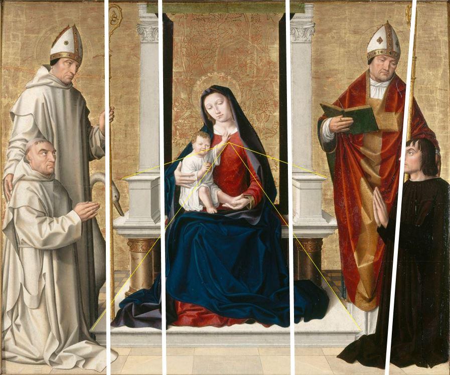 1500 ca Anonyme avignonnais Vierge a l'enfant avec St Hugues, St Ambroise, un chartreux et un laic Musee du Petit Palais Avignon schema