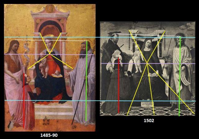 1502 Bevilacqua Saint Pierre Martyre rois David Brera Milan schema