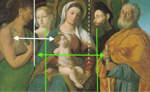 1510-20 Dosso_Dossi_Capodimonte schema
