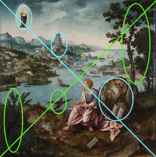 1520-30 Joos_ van_Cleve_and_Lucas_Gassel_-_St._John_the_Evangelist_on_Patmos University of Michigan Museum of Art schema