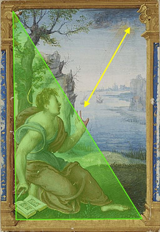 1525-30 Noel Bellemare Louvre schema