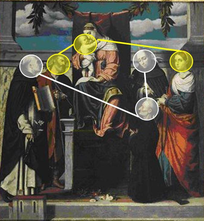 JVD 1525-30 moretto Pala di Orzinuovi santi-domenico-giuseppe-et-vincenzo-ferrer-lucia-e-un-committente schema