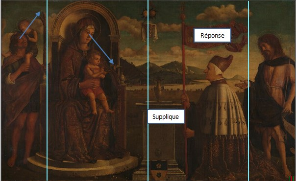 SVDS 1478-1485 Carpaccio attr Giovanni Mocenigo The National Gallery, London schema