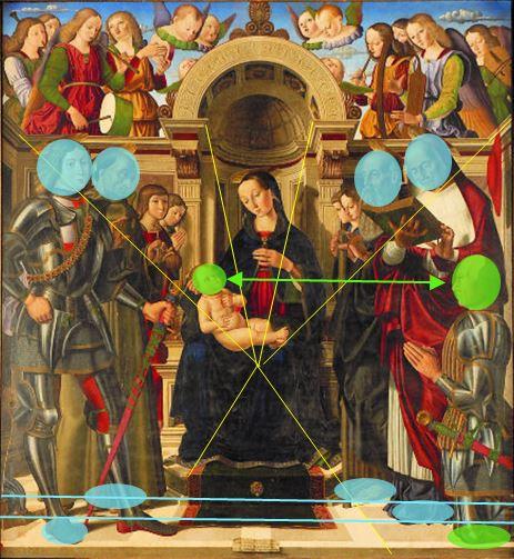SVDS 1489 Giovanni Santi, Sacra Conversazione con committente, Frontino - Convento di Montefiorentino, Cappella dei Conti Oliva schema