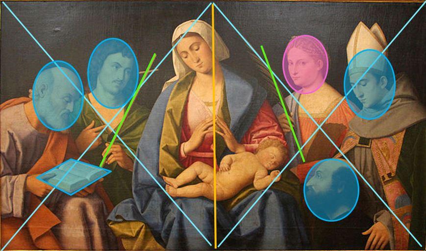 SVDS 1512 Vincenzo catena,_madonna_col_bambino,_santi_e_il_donatore_ludovico_ariosto,__ca gemaldegalerie berlin schema