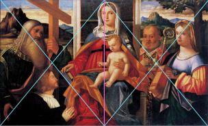 _SVDS 1518-29 Francesco Rizzo de Bernardo Saint Andre, Nicolas de Bari,Catherine et donateur Musee Adriano Bernareggi Bergame schema