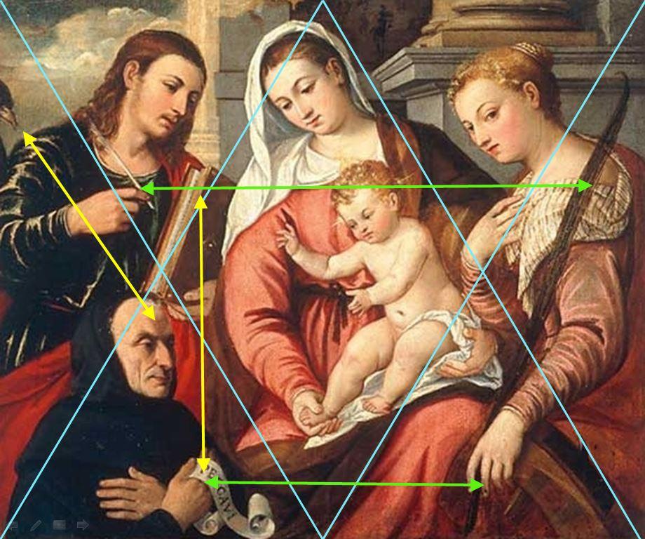 _SVDS 1535-65 Polidoro_da_Lanciano_-Johannes_dem_Evangelisten,Katharina_Stifter, Santa Maria dei Servi Venise schema
