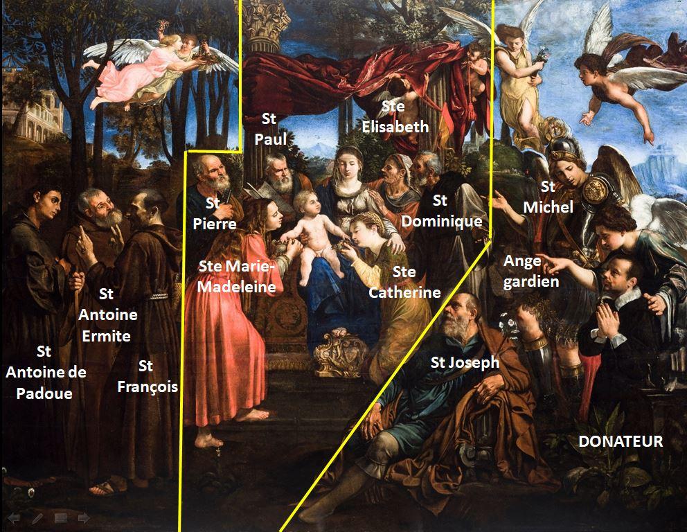 SVDS Angelo_caroselli,_sacra_conversazione_con_un_committente,_Coll privee schema