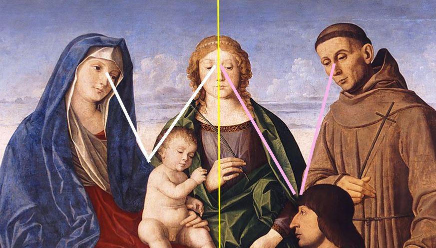 VDS 1505-10 Vincenzo Catena santa Caterina d'Alessandria , san Francesco d'Assisi e donatore Museo di Belle Arti Budapest schema 2