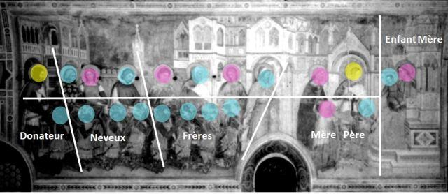 1377-79 Altichiero,_oratorio_di_san_giorgio,_parete_sinistra Raimondo Lupi, preceduto dai nipoti, dai fratelli e dai genitori schemaJPG