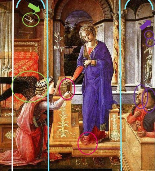 1435 Fra Filippo Lippi Galerie nationale d'art ancien, Palazzo Barberini Rome schema 1
