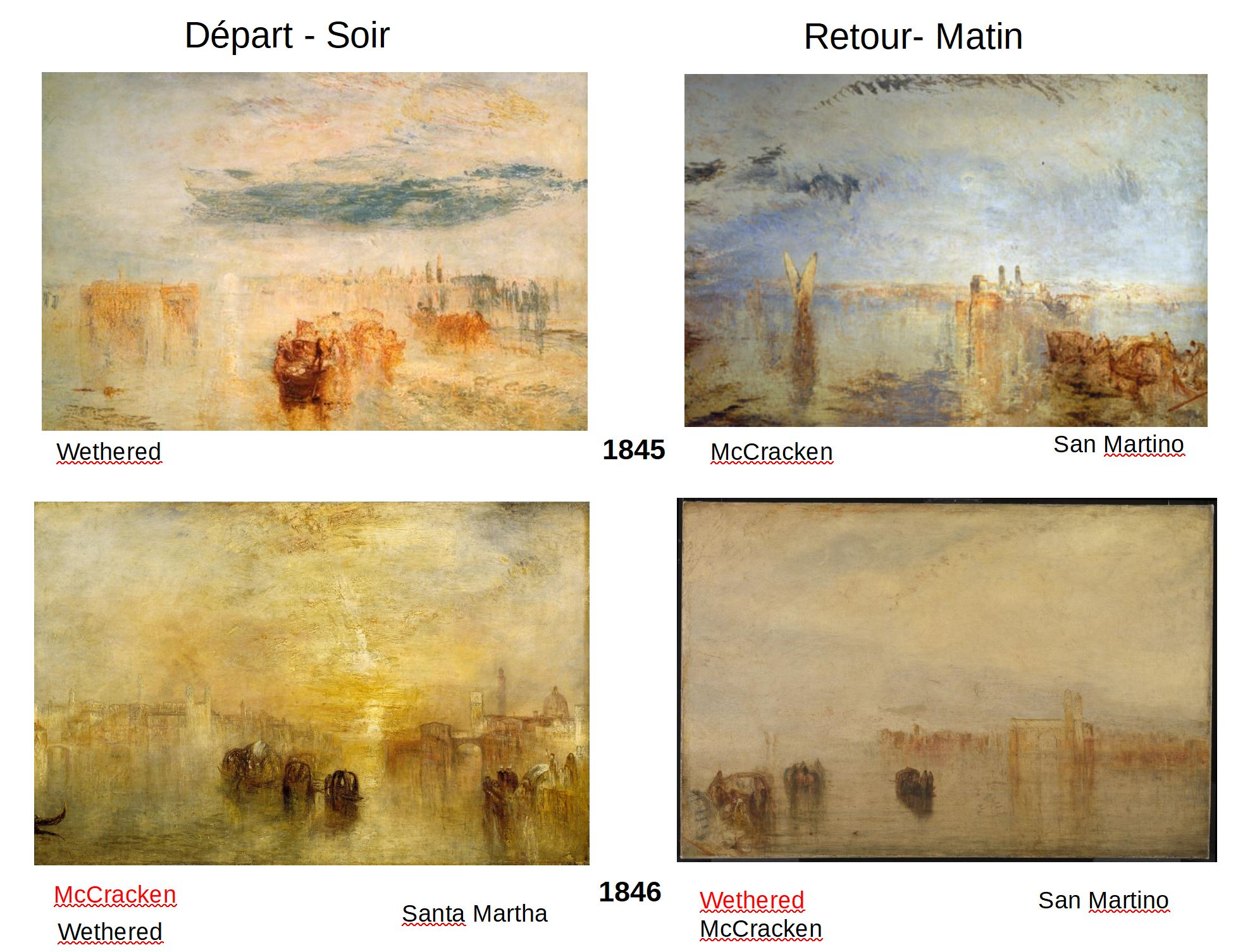 Turner 1845 46 Venise synthese