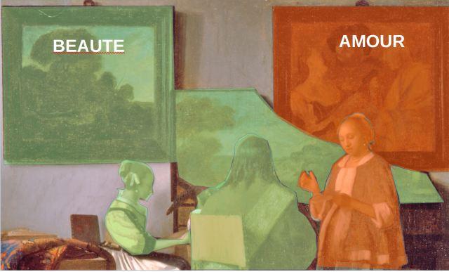 Vermeer 1663–66 The_Concert Vole en 1990 au Musee Isabella Stewart Gardner, Boston schema 1