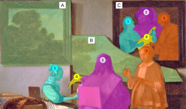 Vermeer 1663–66 The_Concert Vole en 1990 au Musee Isabella Stewart Gardner, Boston schema 2