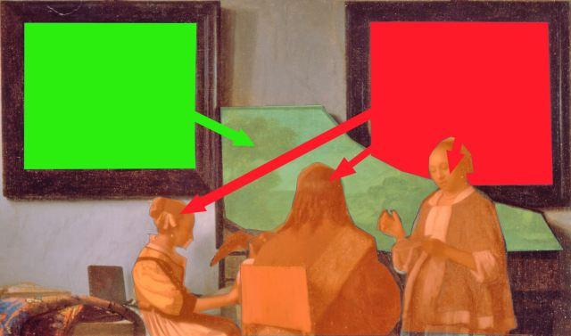 Vermeer 1663–66 The_Concert Vole en 1990 au Musee Isabella Stewart Gardner, Boston schema 3