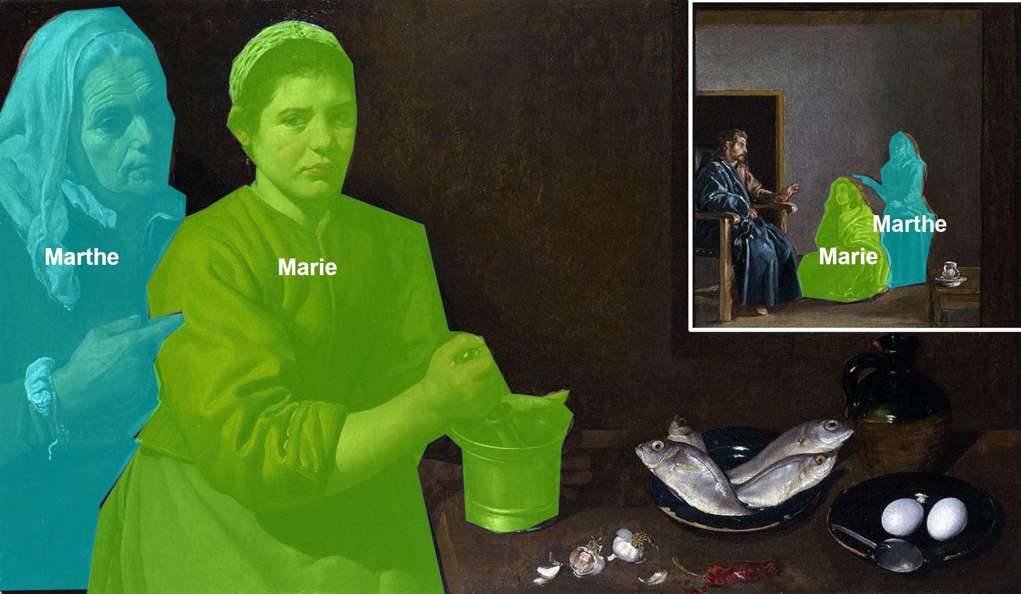 Velasquez 1618 Cristo_en_casa_de_Marta_y_Maria schema 1