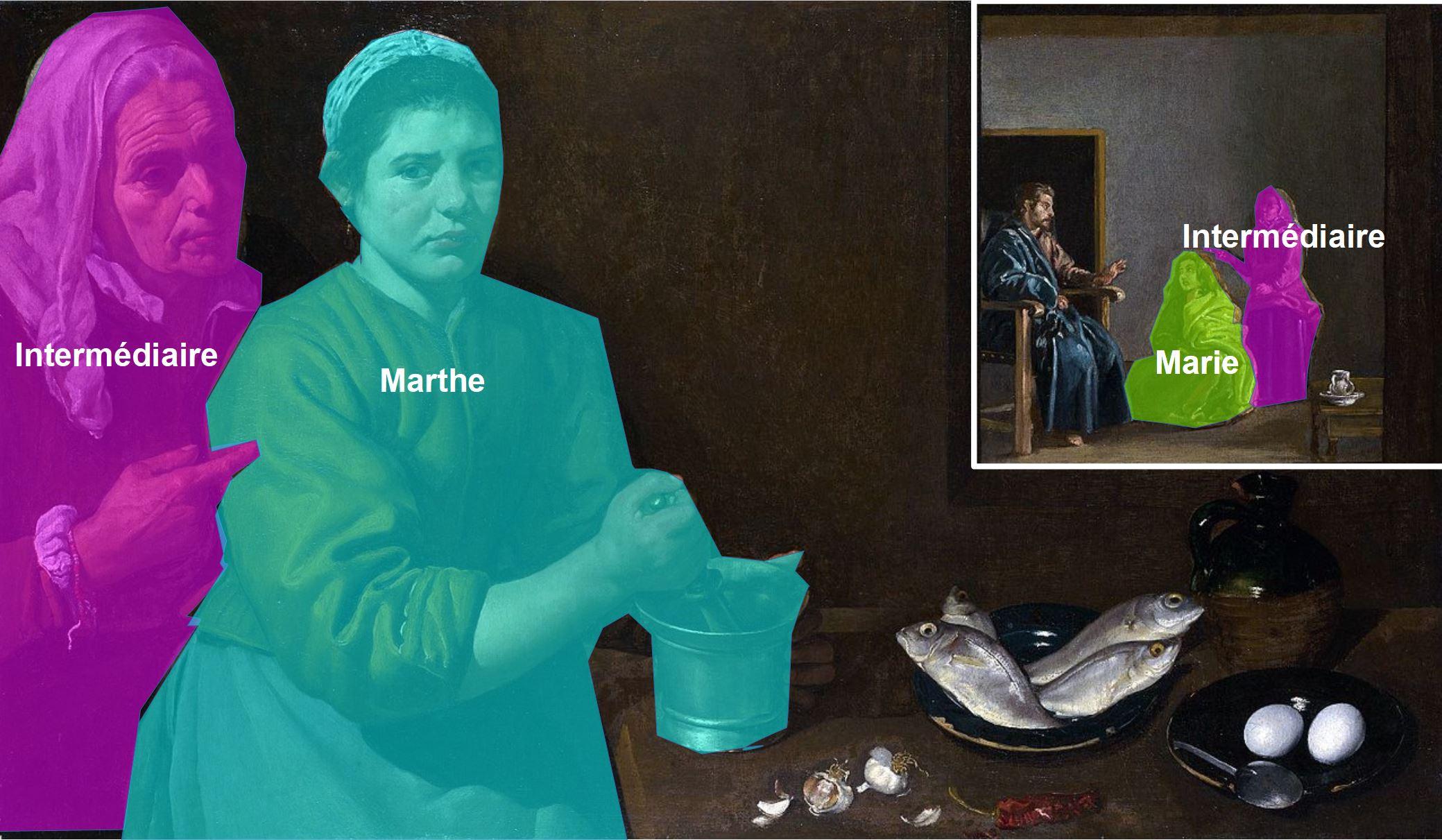 Velasquez 1618 Cristo_en_casa_de_Marta_y_Maria schema 3