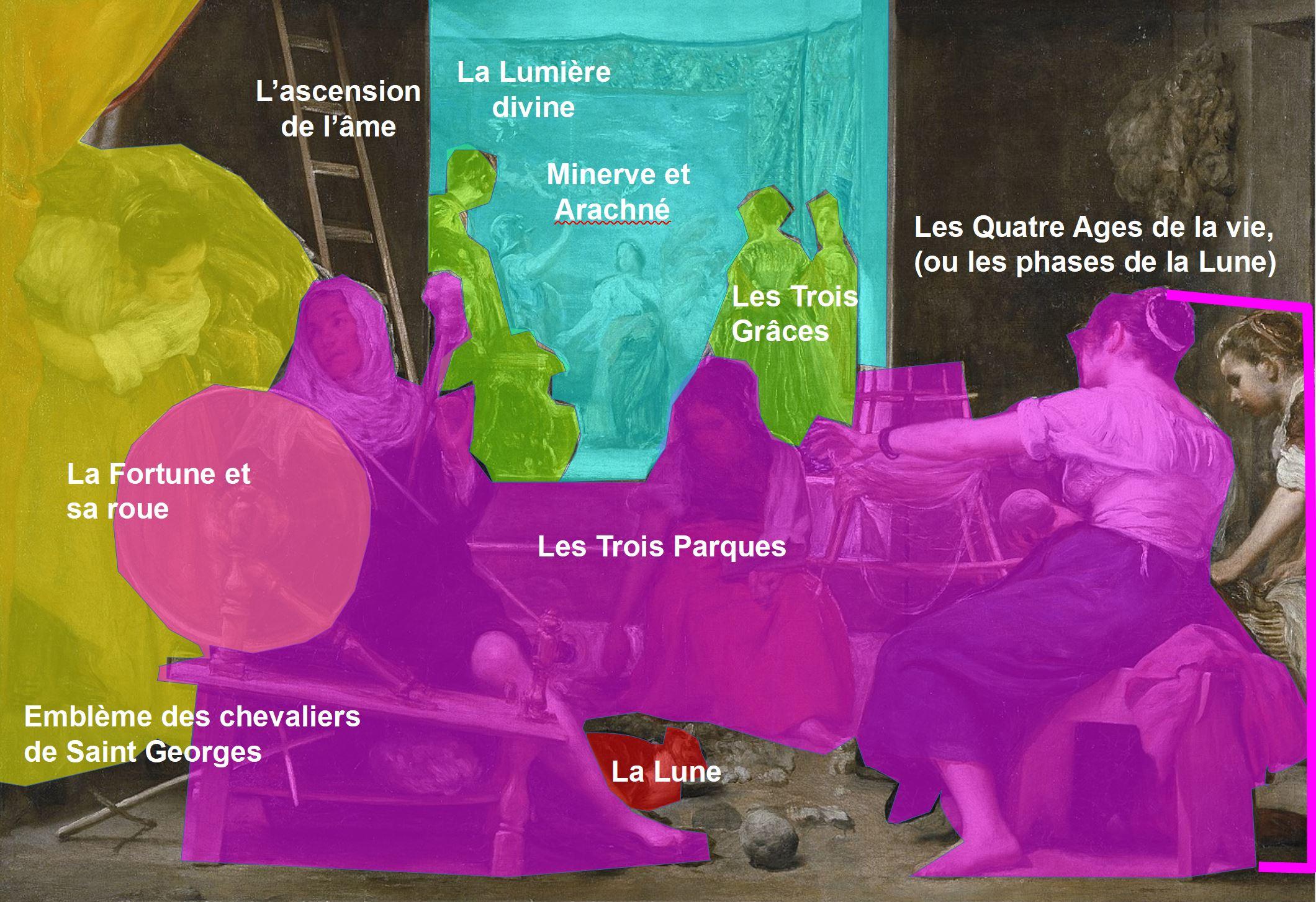 Velazquez 1657 las_hilanderas Prado Stapleford Potter schema