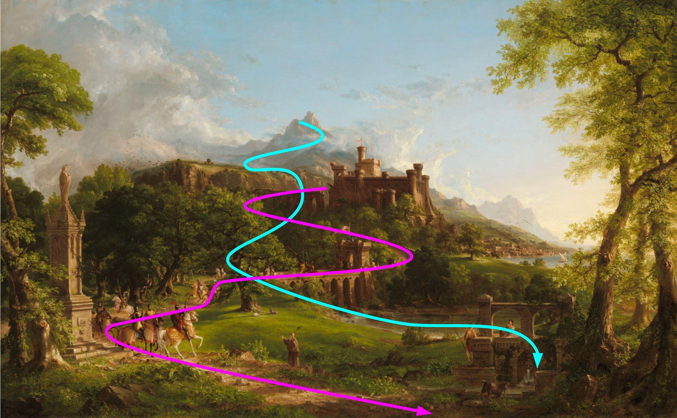 Cole 1838 the-departure schema