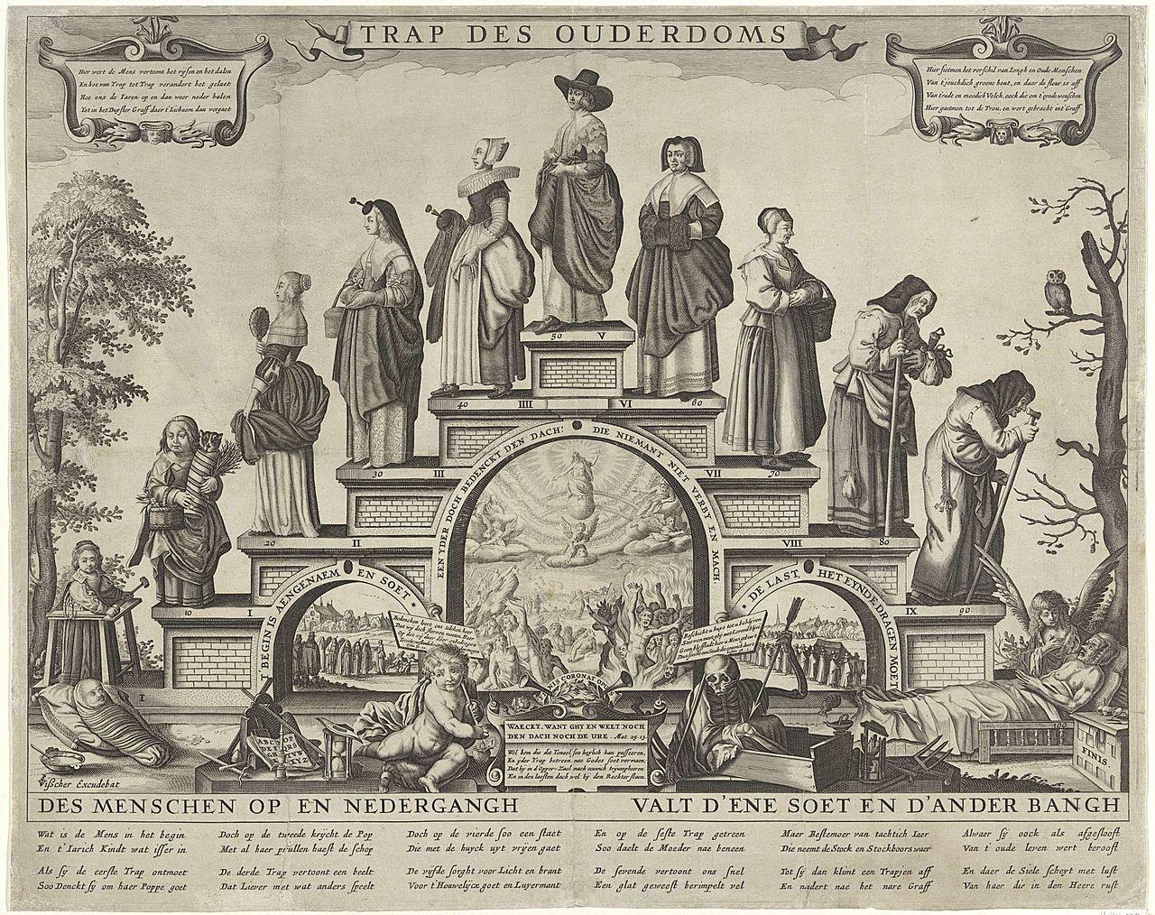 Escalier de la vieillesse feminin(Trap des ouderdoms) 1596 - 1652, Claes Jansz. Visscher Rikjsmuseum