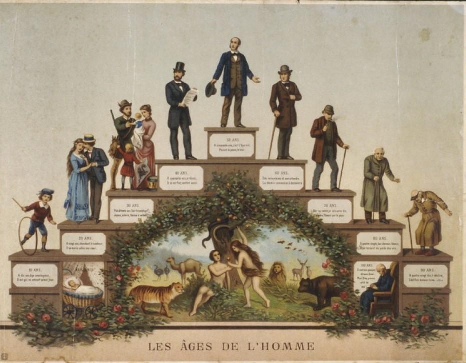 LEIBER 1900 Ca LES-AGES-DE-L-HOMME-ADAM