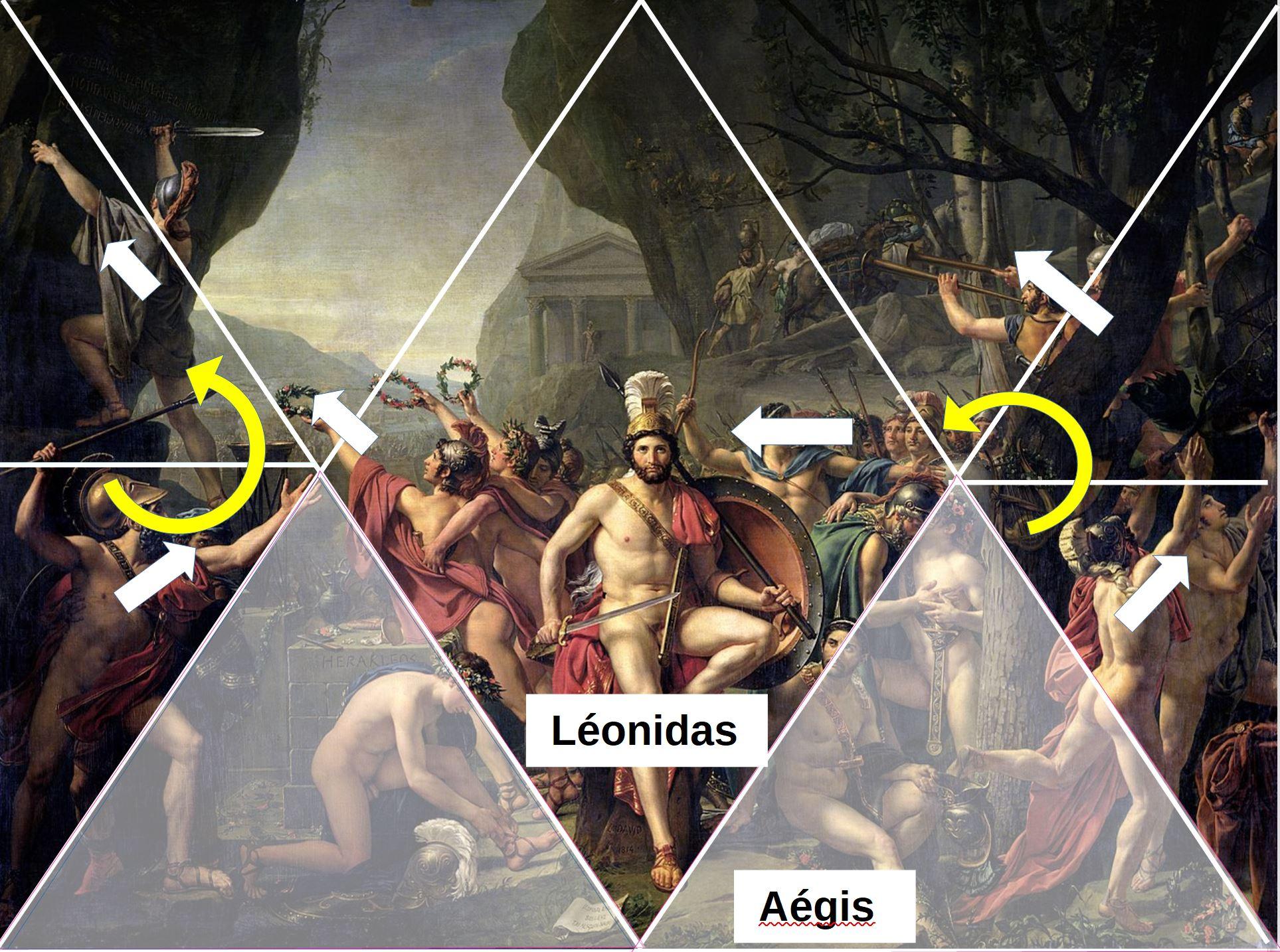 David 1814 Leonidas aux Thermopyles Louvre schema