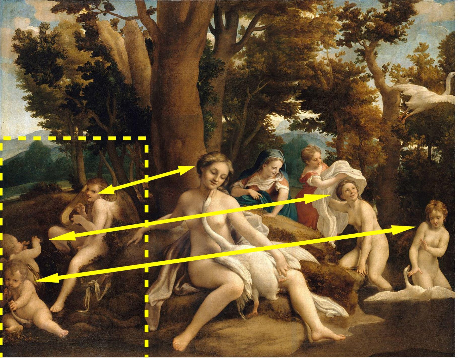 correge 1530 ca leda Staatliche Museen, Berlin 152 x 191 cms schema interne