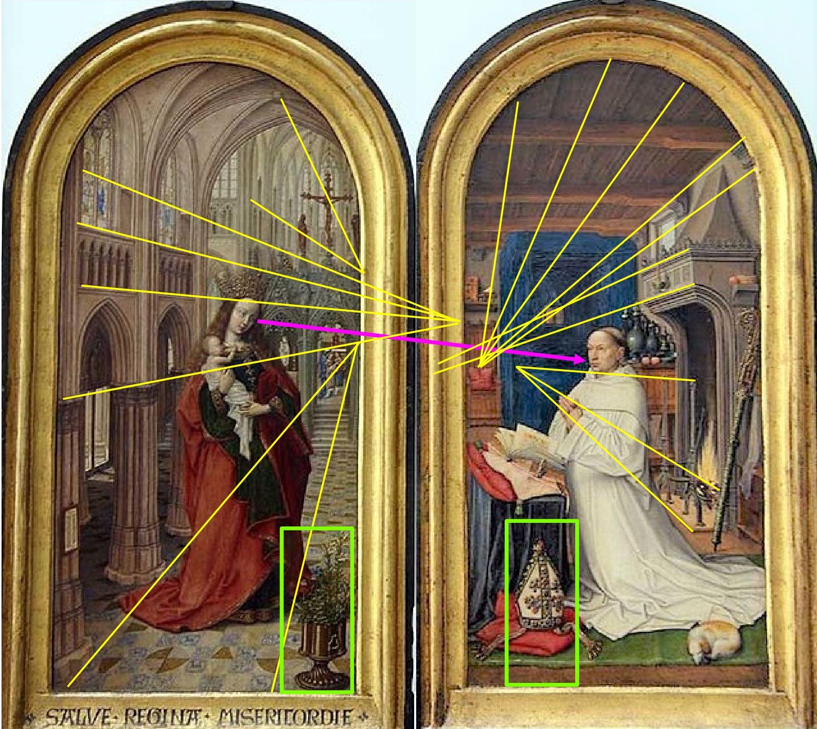 Diptych_Master_of_1499 Abbot Christiaan de Hondt, Koninklijk Museum voor Schone Kunsten, Antwerp schema