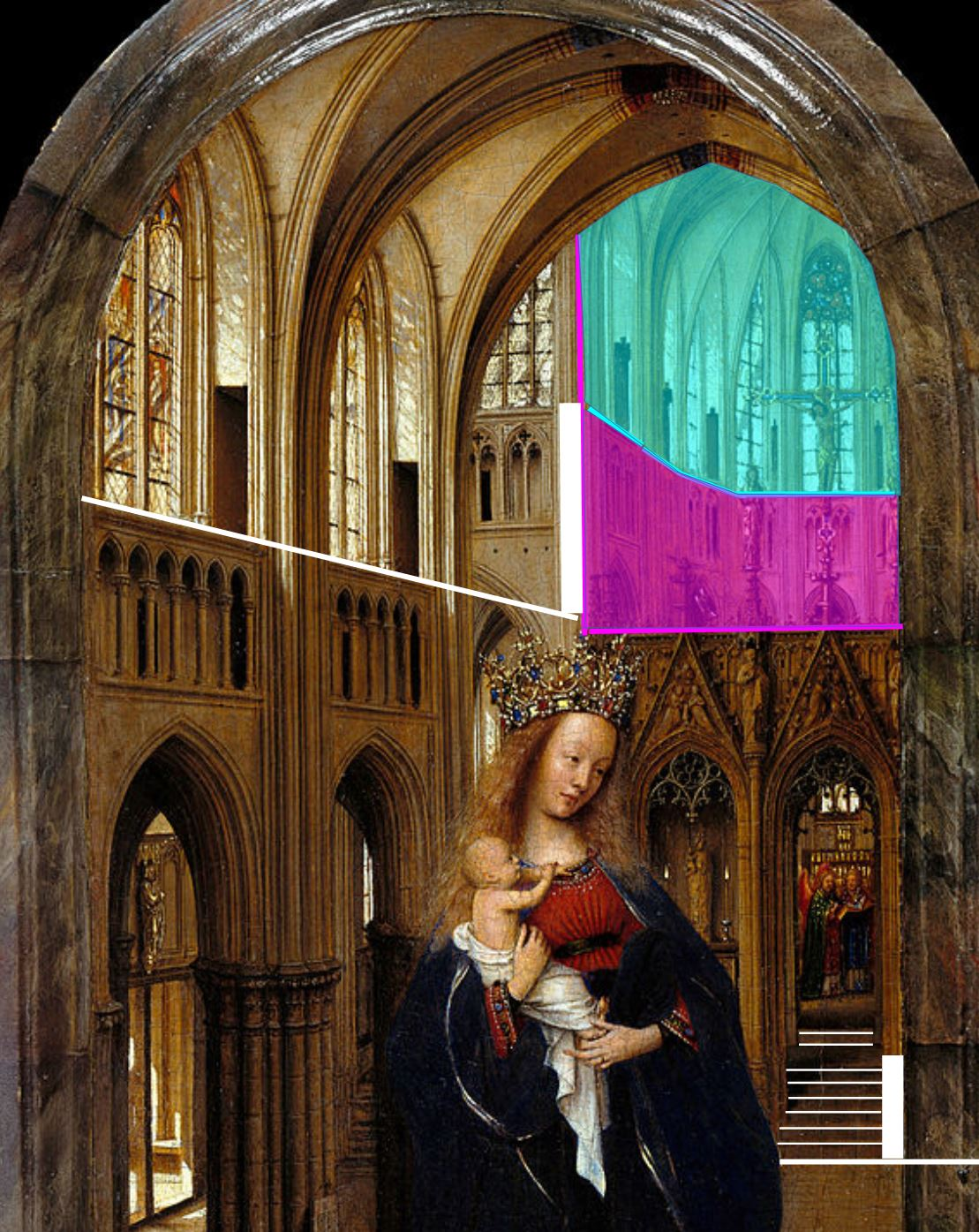 Van Eyck 1438–40 Madonna in the church Staatliche Museen, Berlin schema6