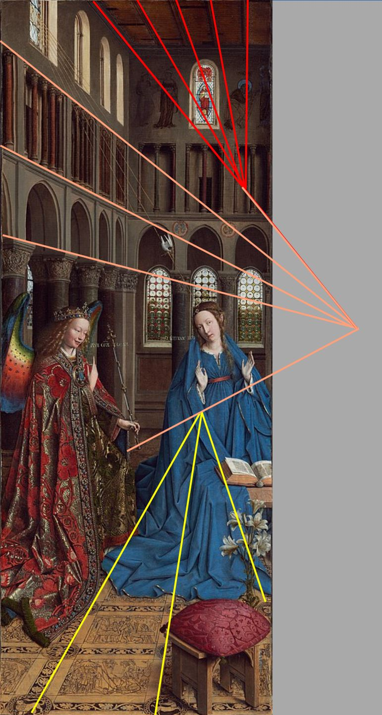 Van Eyck Annonciation 1434-36 NGA schma perspective