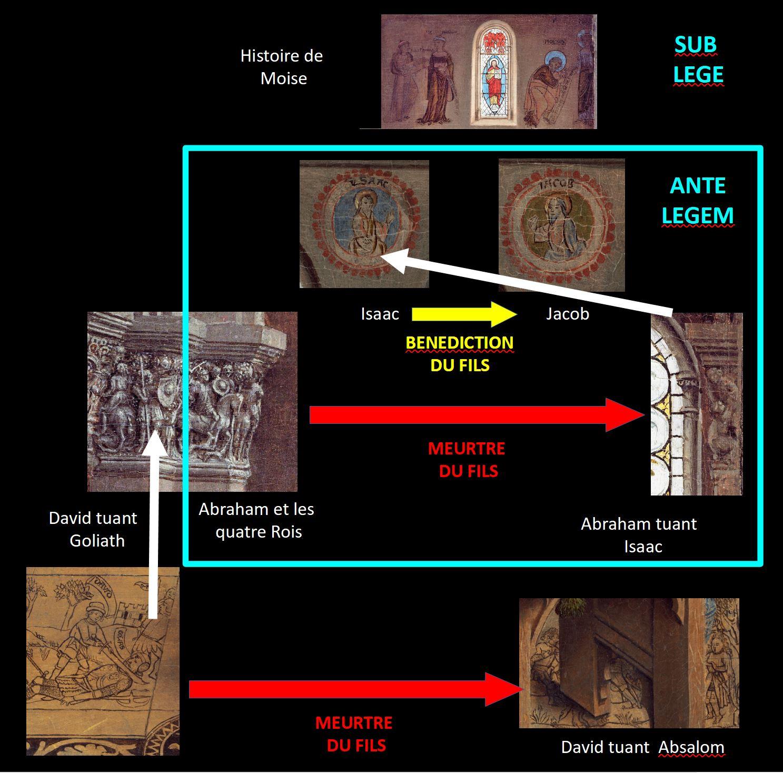 Van Eyck Annonciation 1434-36 NGAmur sol schema