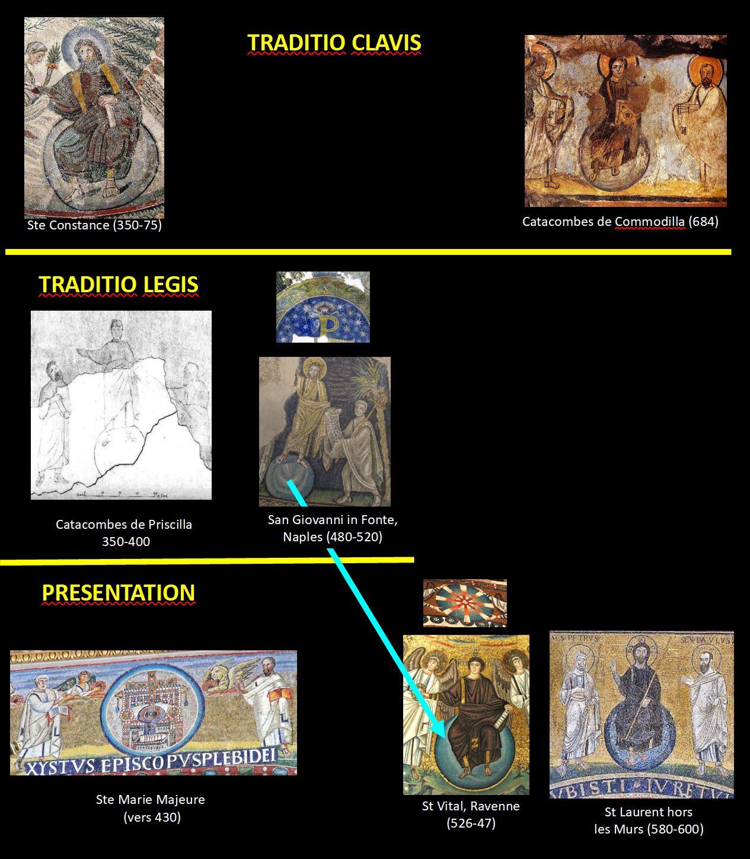Christ globe mosaiques