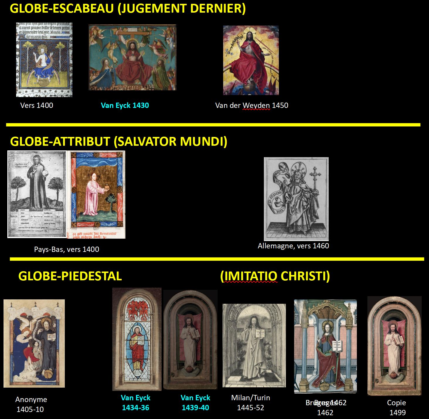 Salvator Mundi 15eme schema