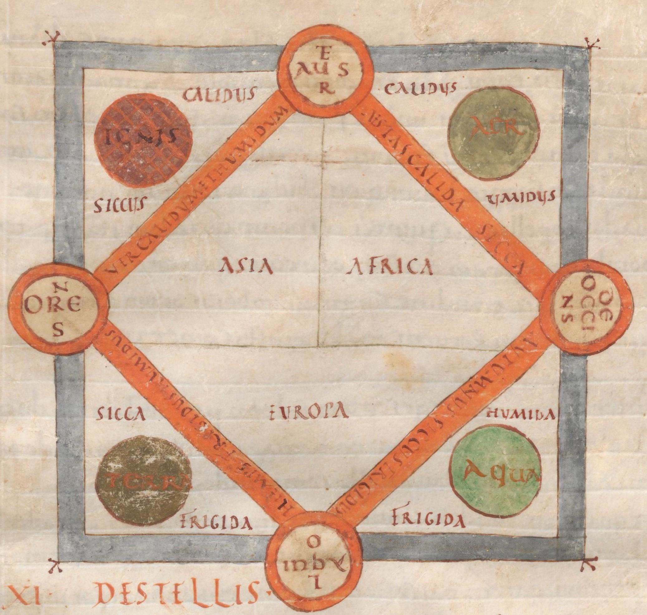 Tetragonus mundus Astronomisch-komputistische Sammelhandschrift Cod. 387 HAN MAG p 279