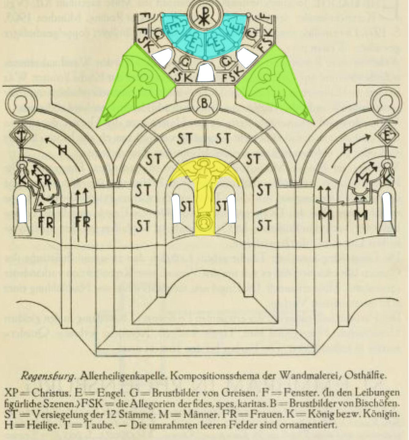 Hans Karlinger, 1921 Die hochromanische Wandmalerei in Regensburg p 19